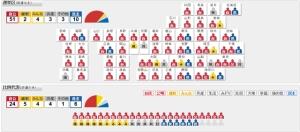 2013参院選結果
