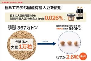 有機国産大豆は希少