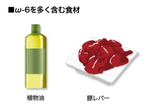 omega6と植物油