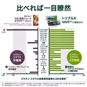 トリプルと野菜ジュース比較