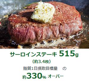 食材で摂るタンパク質量ステーキ