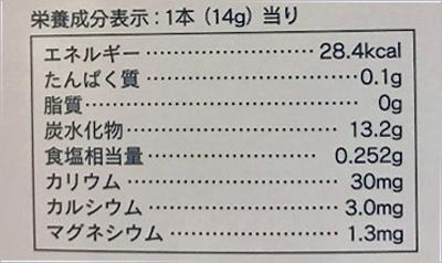 アクティブパウダー栄養表